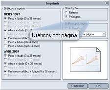 Número de gráficos por página