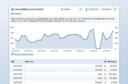 Como acessar os relatórios estatísticos da minha Agenda e do meu Site Médico?